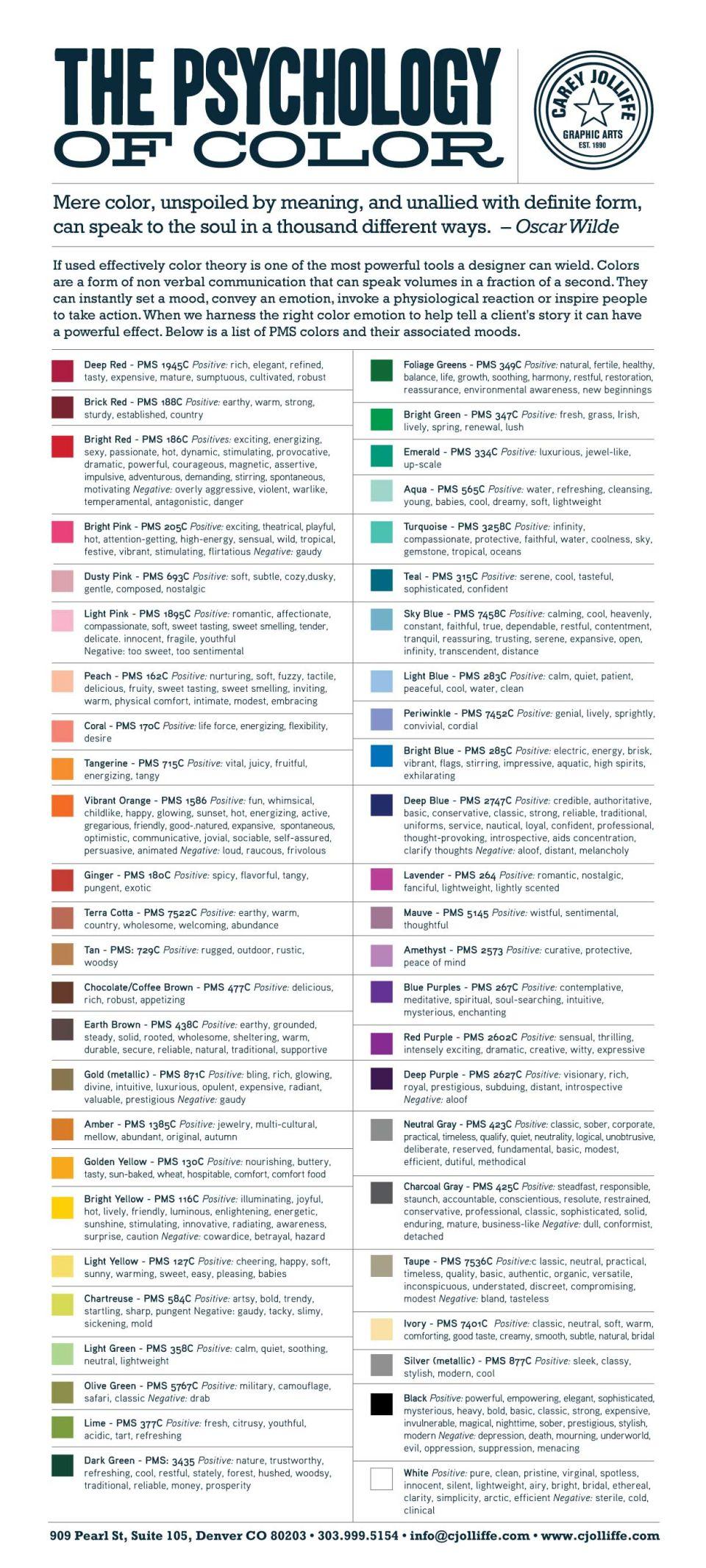 the-psychology-of-colour Fabelhafte Psychologische Wirkung Von Farben Dekorationen