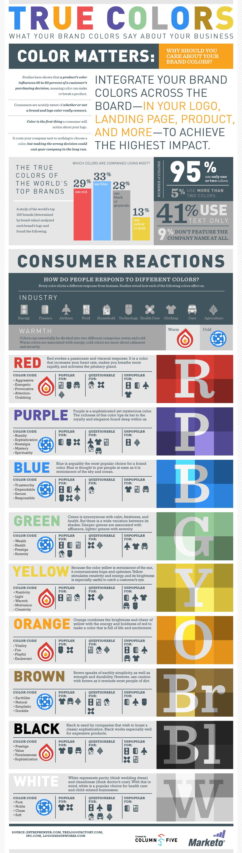 true-colors-full Fabelhafte Psychologische Wirkung Von Farben Dekorationen
