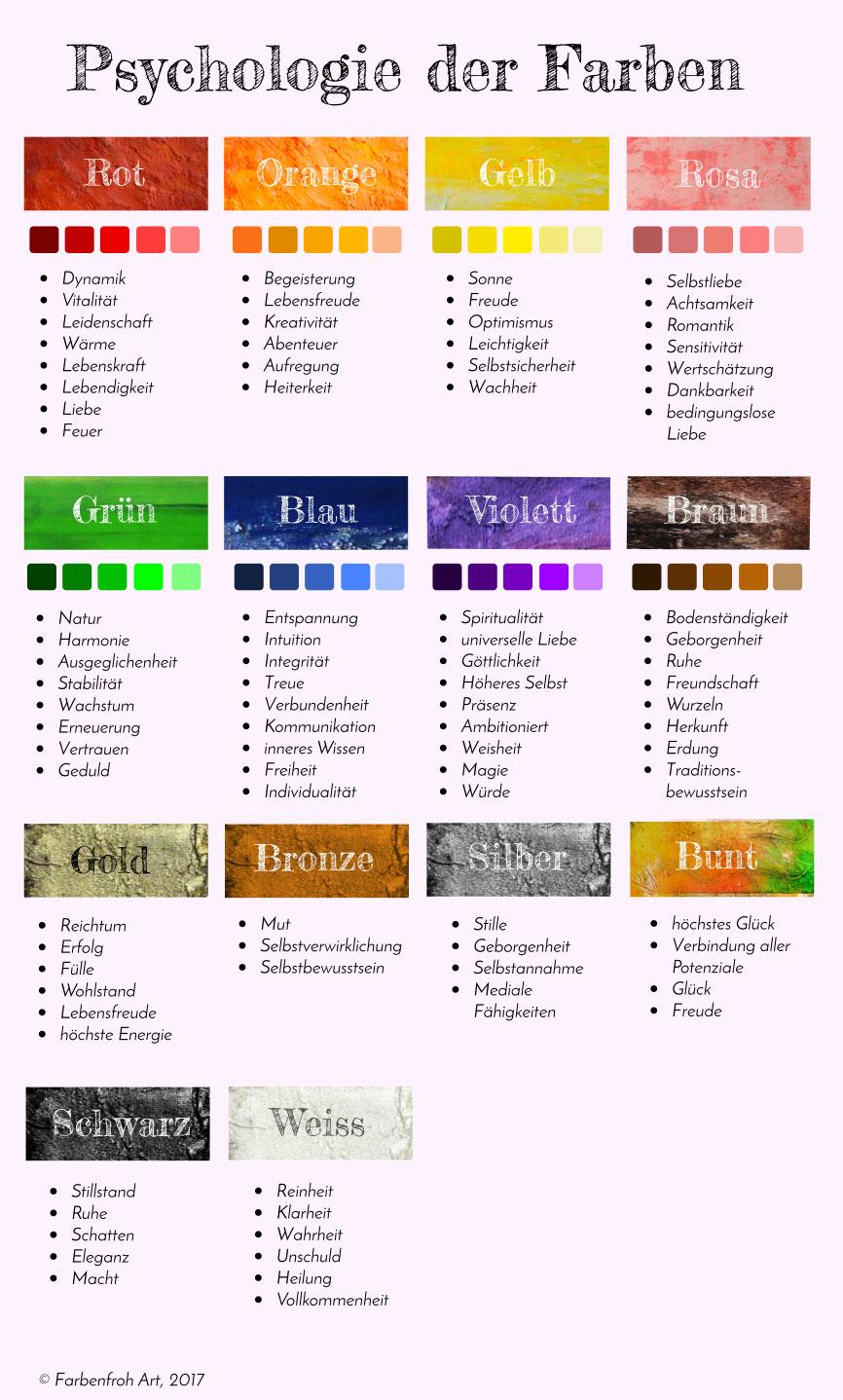Welche Farben Gibt Es.Die Psychologie Der Farben Das Kartell